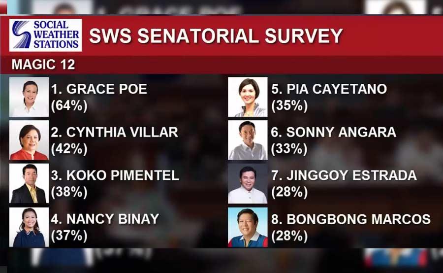 senatorial-survey